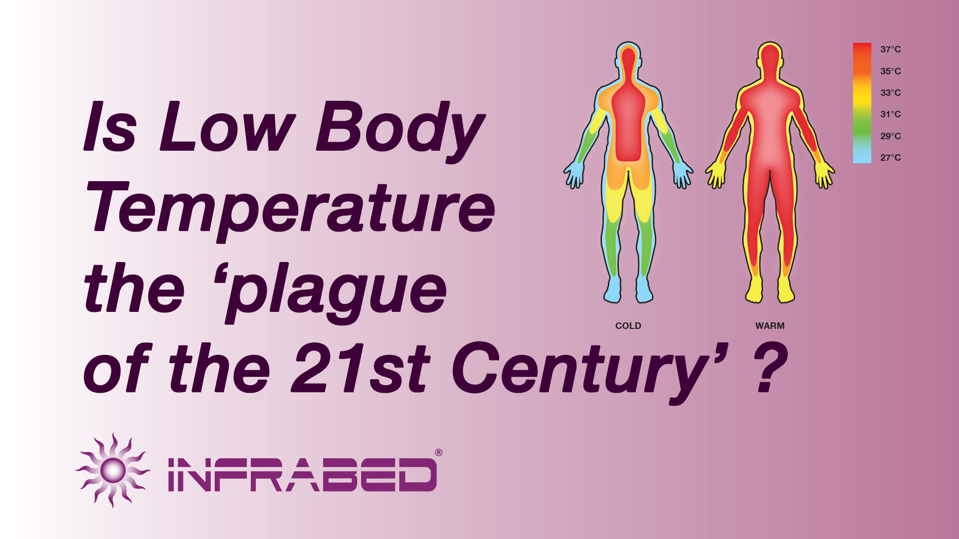 Is low body temperature the 'plague of the 21st century?'